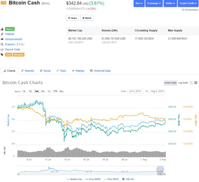 coin tiger exchange volume